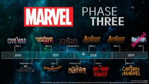 Marvel Phase Three timeline chart